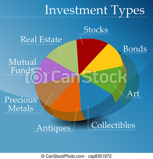 Financial Investment Types - csp8351972