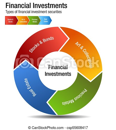 Financial Investments Types Stocks Bonds Metal Real Estate Chart - csp55608417