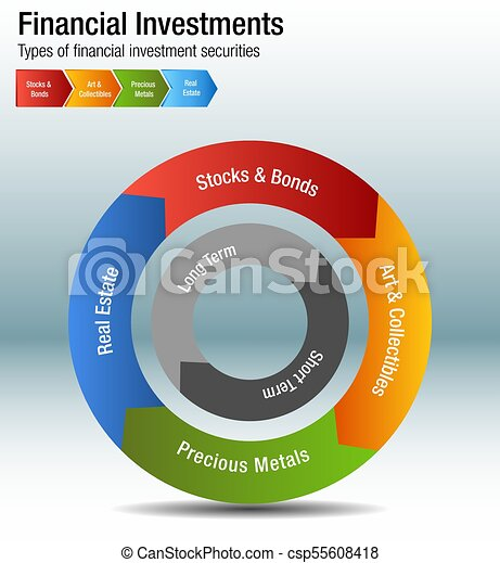 Financial Investments Types Stocks Bonds Metal Real Estate Chart - csp55608418