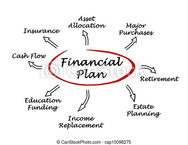 Financial Plan - csp15098275