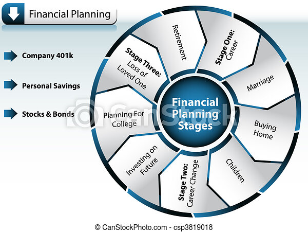 Financial Planning Chart - csp3819018