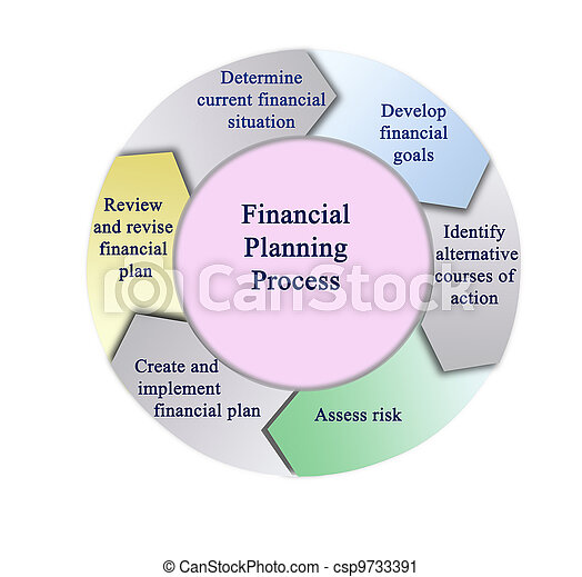 financial situations essay Financial crisis essay examples & outline banking panic or systematic banking crisis is a situation in which major financial institutions face runs.