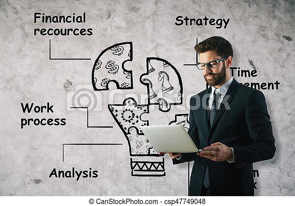 Financial resources concept - csp47749048