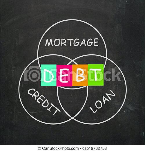 financier, prêt hypothécaire, crédit, dette, moyenne - csp19782753