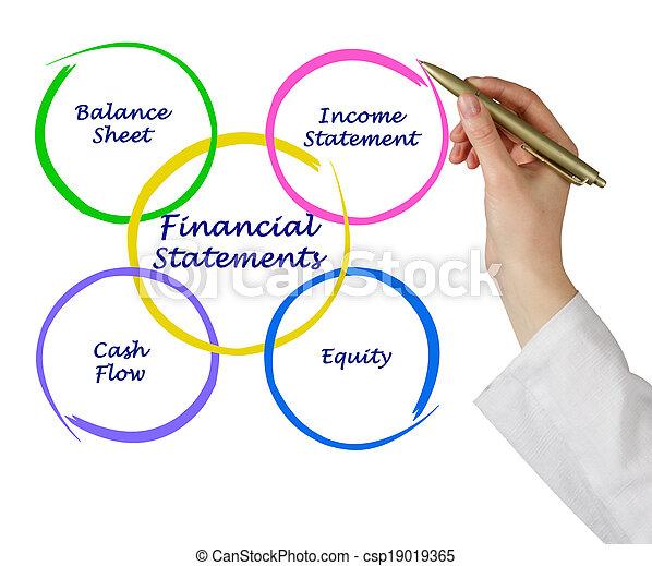 finansowa deklaracja - csp19019365