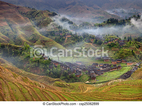 Farmhouses En Las Tierras Altas De China Tierras Agrícolas