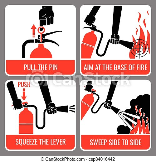 Fire extinguisher vector instruction - csp34016442