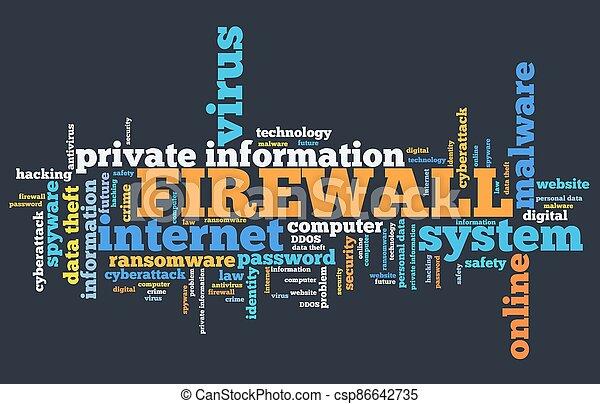 Firewall concept - csp86642735