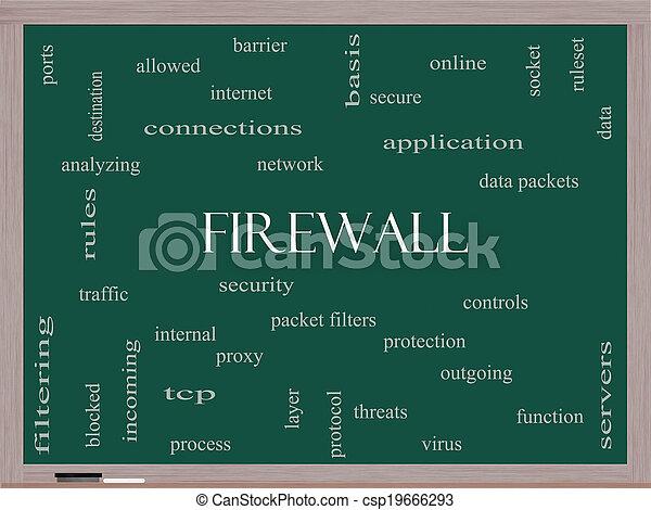 Firewall Word Cloud Concept on a Blackboard - csp19666293