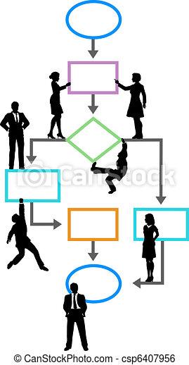 firma, proces, programmør, ledelse, flowchart - csp6407956