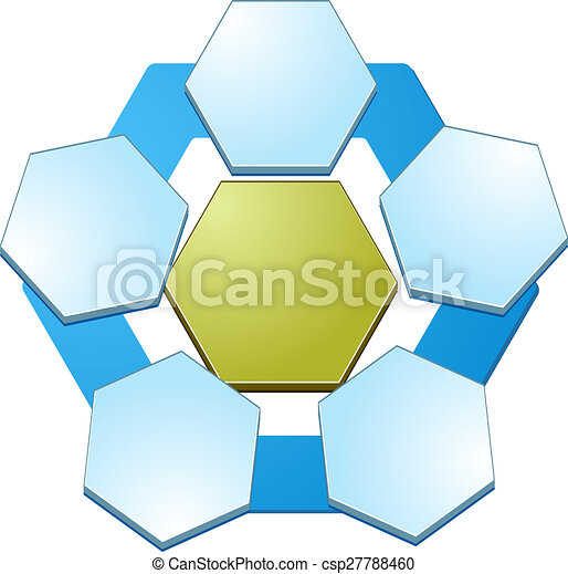 Five blank hexagon relationship business diagram illustration blank five blank hexagon relationship business diagram illustration ccuart Gallery