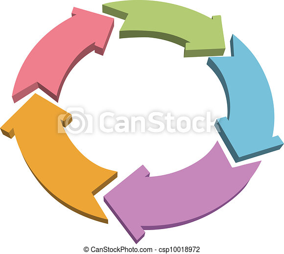 Five cycle or recycle 3D color arrows - csp10018972