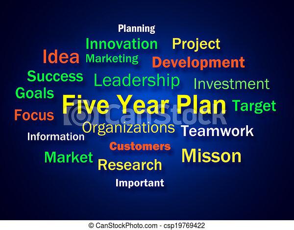 fourth five year plan