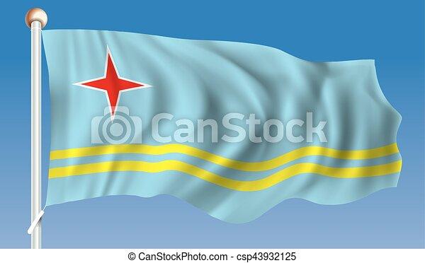 Flag of Aruba - csp43932125