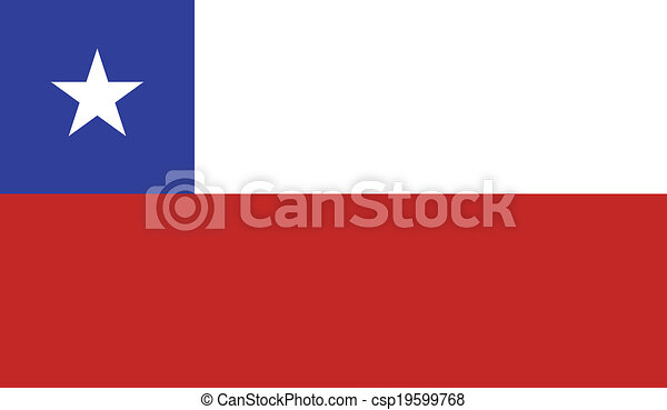 Flag of Chile - csp19599768