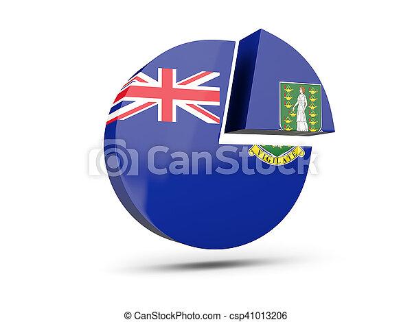 Flag of virgin islands british, round diagram icon - csp41013206