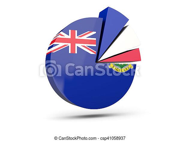 Flag of virgin islands british, round diagram icon - csp41058937