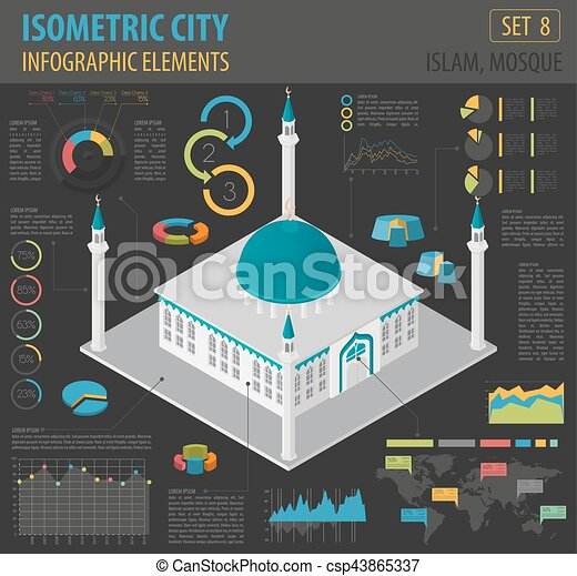 Flat 3d isometric islamic mosque and city map constructor elements such as  building, minaret, garden isolated on white  Build your own infographic