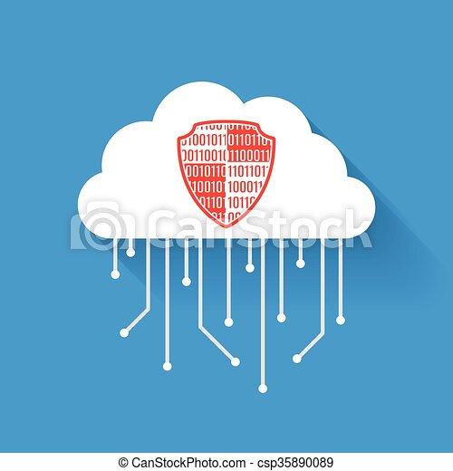 Flat data cloud shield