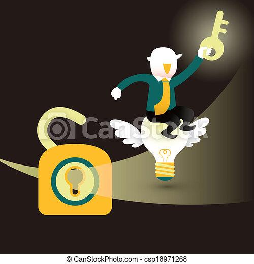 Flat Design Illustration Concept Of Creative Inspiration Flat