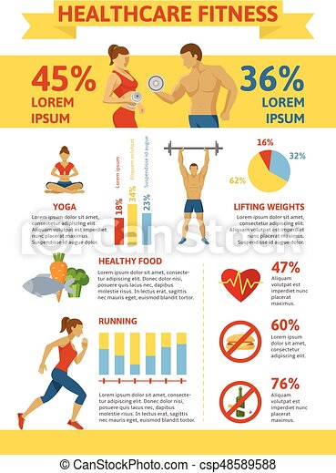 Advantages Of Healthy Weight-reduction plan