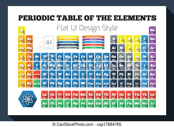 flat periodic table of the chemical elements csp17684765 - Periodic Table Of Elements Vector