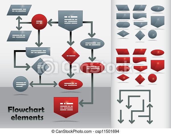 Flowchart Template - csp11501694