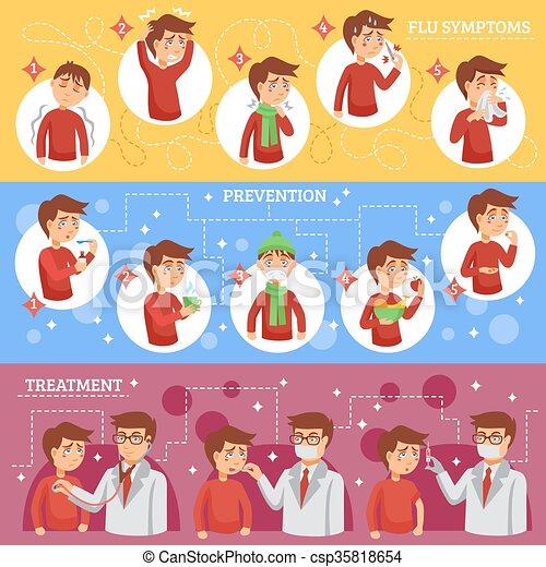 flu symptoms horizontal banners flu illness horizontal banners with