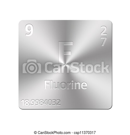 Isolated metal button with periodic table fluorine urtaz Images