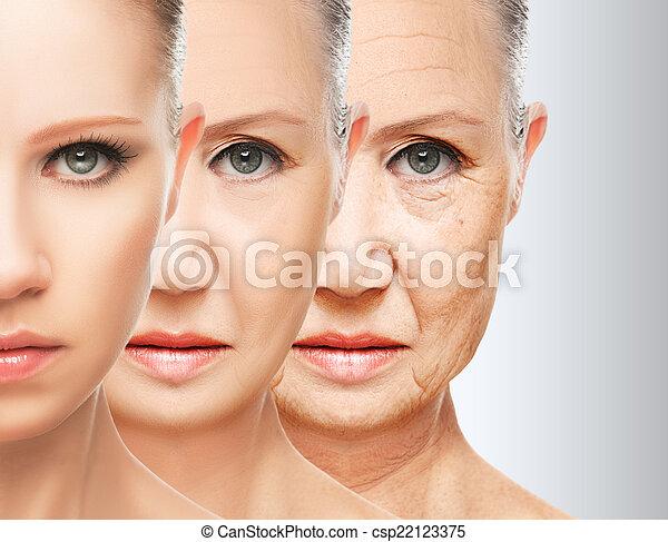 fogalom, aging., folyamat, szépség, emelés, arcápolás, bőr, anti-aging, rögzít, megfiatalodás - csp22123375