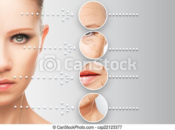 fogalom, aging., folyamat, szépség, emelés, arcápolás, bőr, anti-aging, rögzít, megfiatalodás - csp22123377