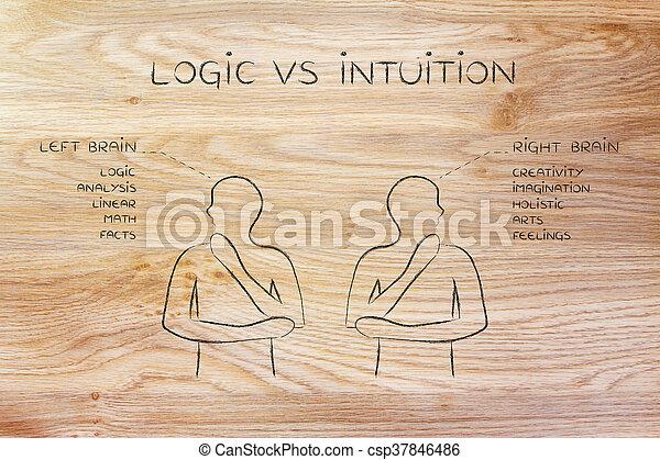 fonction, intuition, droit, descriptions, hommes, cerveau, vs, logique, gauche - csp37846486
