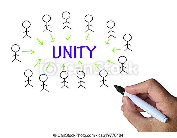 fonctionnement, moyens, whiteboard, ensemble, unité, collaboration - csp19778404