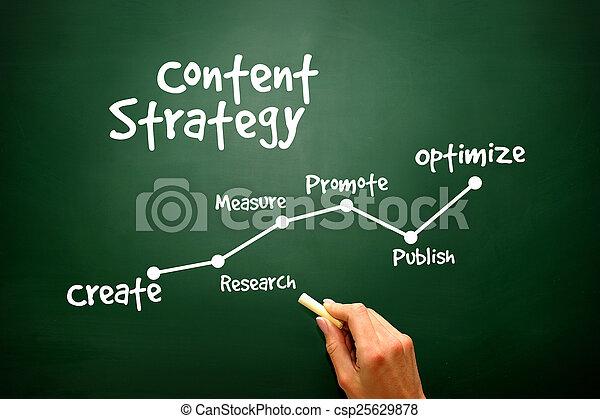 fond, présentation, stratégie, concept, écriture, contenu - csp25629878