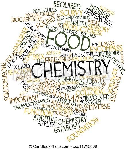 Organic Food Words