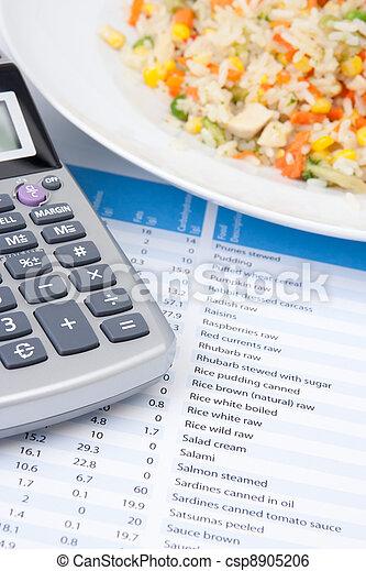Food facts control - csp8905206