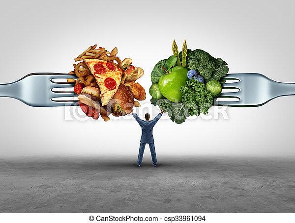 Food Health Decision - csp33961094