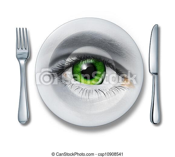 Food Health Inspection - csp10908541