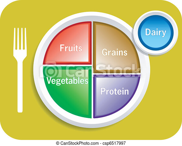 Food My Plate Portions - csp6517997