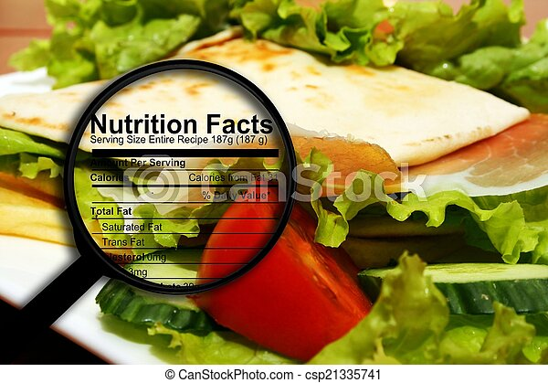 Food nutrition facts - csp21335741