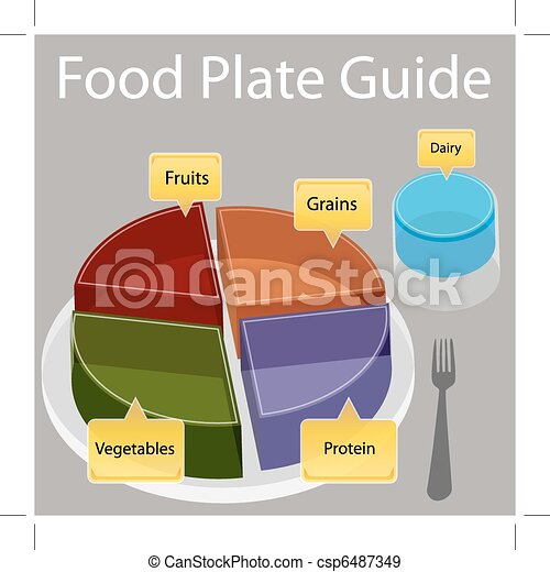 Food Plate Guide - csp6487349