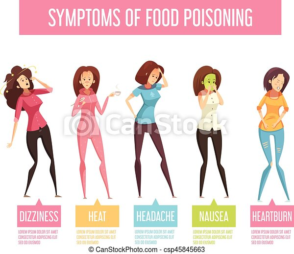 Food Poisoning Woman Symptoms An Infographic Poster Food Poisoning