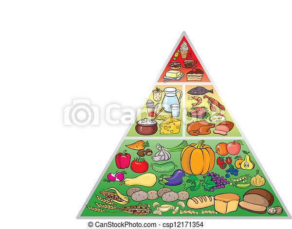 food pyramid clipart vector search illustration drawings and eps rh canstockphoto com Canned Food Clip Art food guide pyramid clipart