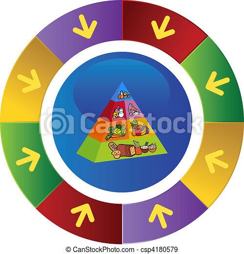 Food Pyramid - csp4180579