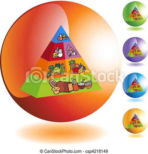 Food Pyramid - csp4218149