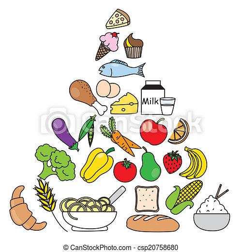 food pyramid - csp20758680