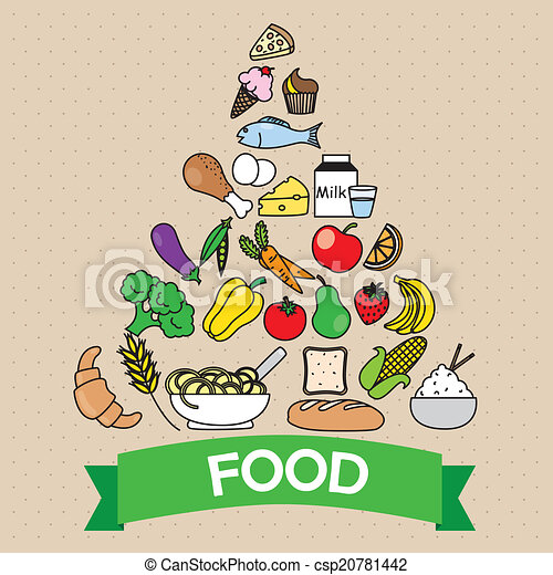 Food pyramid - csp20781442
