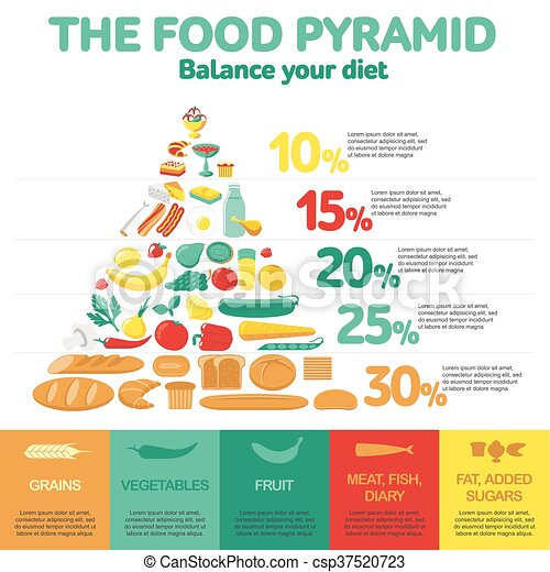 Food pyramid. Health food infographic. - csp37520723