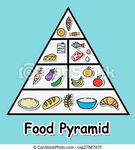 food pyramid - csp27887970