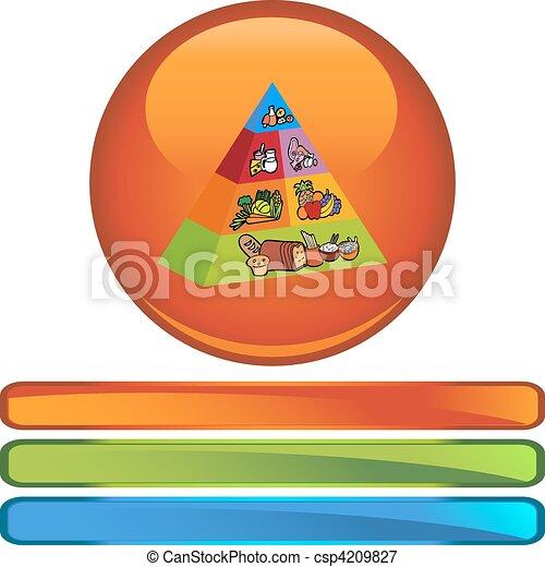 Food Pyramid - csp4209827